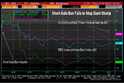 BBG - Chart of the Day
