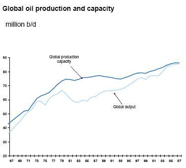 Global refining capacity - Goldman Sachs