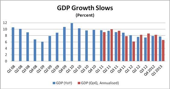 China-GDP-YoY-and-QoQ-annualised-IHS-Insight.jpg