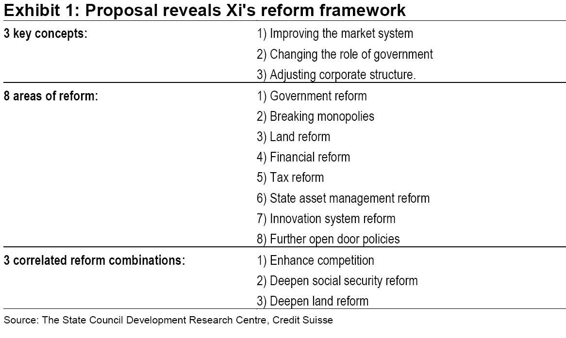 Framework Research Proposal Reform Framework Proposal…