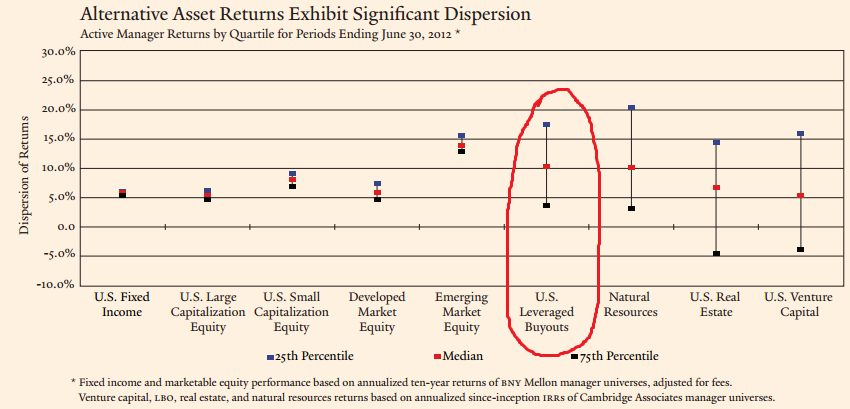 Yale-IO-asset-dispersion.png