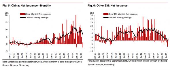 FX debt 2