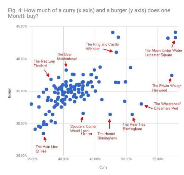 Heres what we learned from ordering 213 curries at wetherspoons or to put it another way food fandeluxe Images