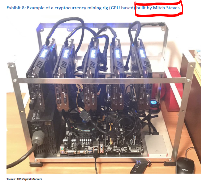 Bank analyst very proud of his cryptocurrency mining rig