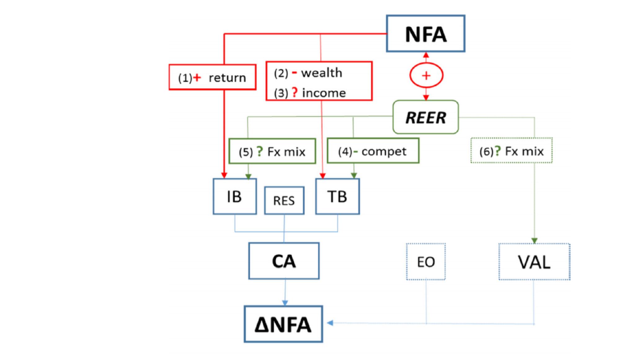 BIS-nfa-flowchart-featured.png